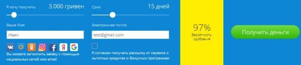 Creditnice ru отзывы